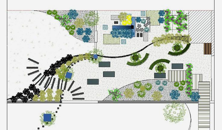 Realisations projet création de jardins