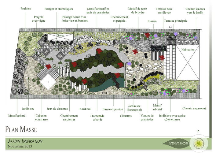 Plan masse création de jardin