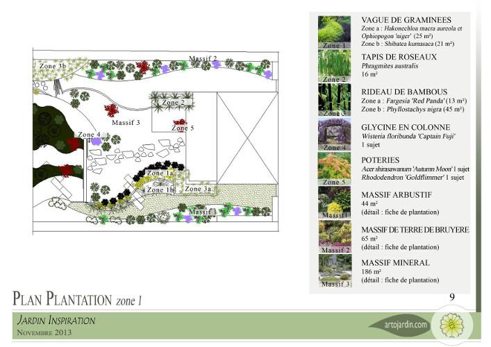 aménagement de jardin Bordeaux